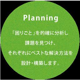 Planning「困りごと」を的確に分析し課題を見つけ、それぞれにベストな解決方法を設計・構築します。