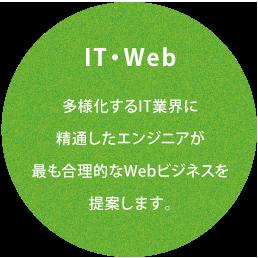 IT・Web 多様化するIT業界に精通したエンジニアが最も合理的なWebビジネスを提案します。